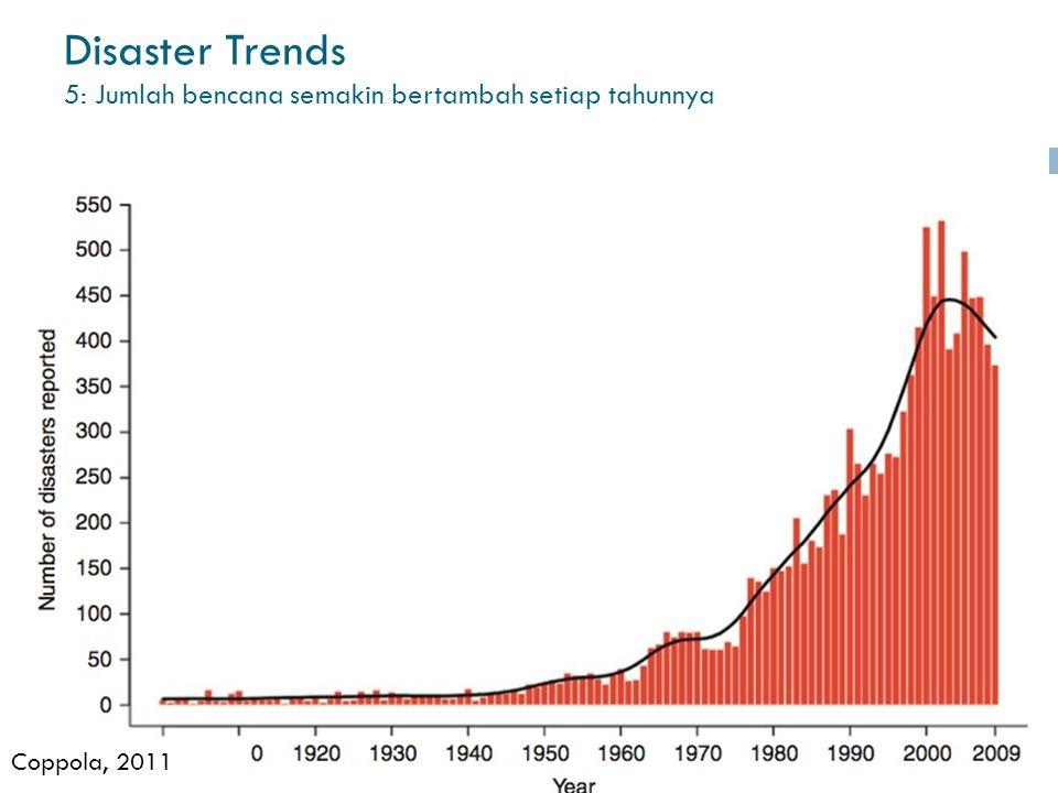 Disaster Trends 5: Jumlah bencana semakin bertambah setiap tahunnya