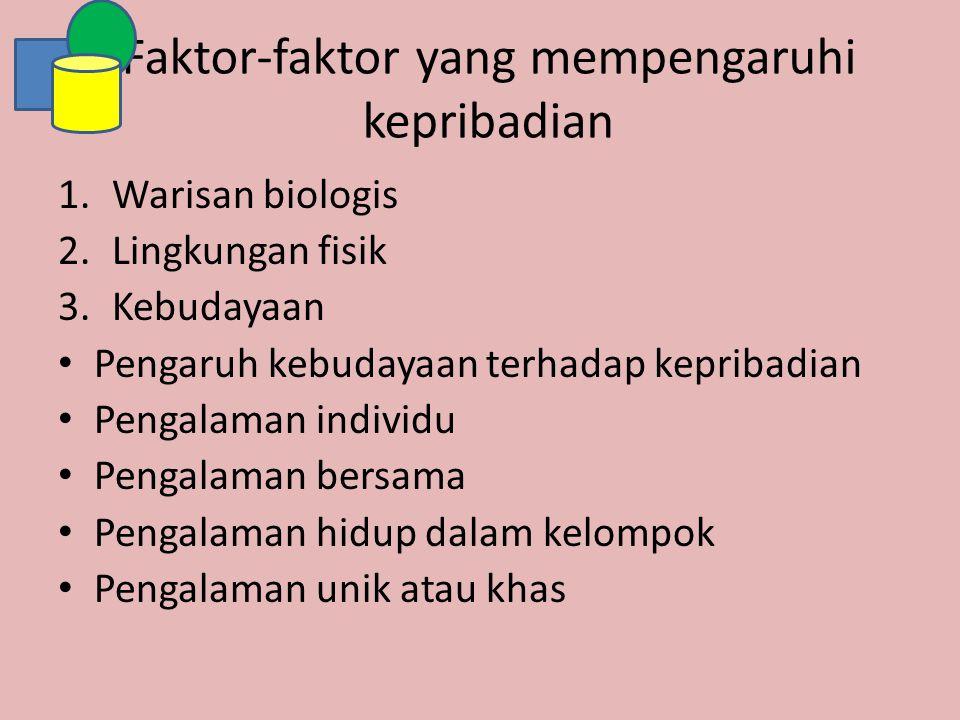 Faktor-faktor yang mempengaruhi kepribadian 1.Warisan biologis 2.Lingkungan fisik 3.Kebudayaan Pengaruh kebudayaan terhadap kepribadian Pengalaman ind