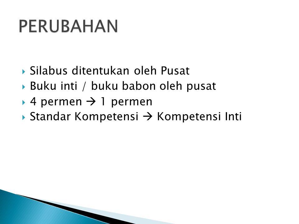 MATA PELAJARAN ALOKASI WAKTU MINIMAL JAM/MG KELAS XKELAS XIKELAS XII Kelompok ASM ISM IISM IIISM IVSM V SM VI 1.Pendidikan Agama222222 2.Pendidikan Pancasila dan Kewarganegaraan2 2 2 222 3.Bahasa Indonesia3333-- 4.Matematika6666-- 5.Fisika4444-- 6Kimia2222-- 7Kemampuan Komputer dan Pengelolaan Informasi22---- 8Bahasa Inggris4 4 4 4- 9Keterampilan/Kejuruan13 15 40 10Life & Carrier Skills (non mata pelajaran)222222 Kelompok B - 1.Seni Budaya (termasuk muatan lokal)2222-- 2.