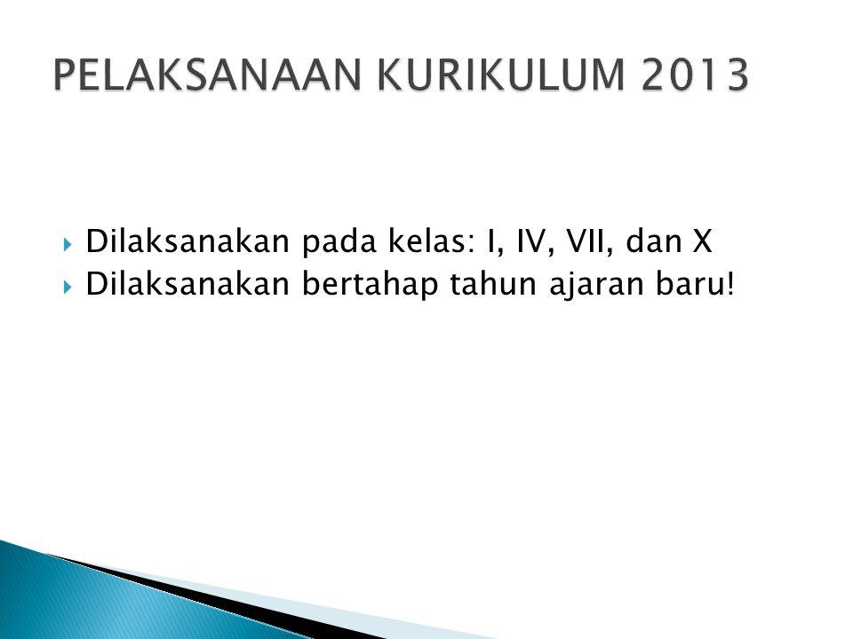  Dilaksanakan pada kelas: I, IV, VII, dan X  Dilaksanakan bertahap tahun ajaran baru!
