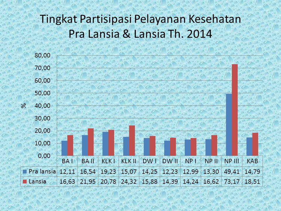 Tingkat Partisipasi Pelayanan Kesehatan Pra Lansia & Lansia Th. 2014