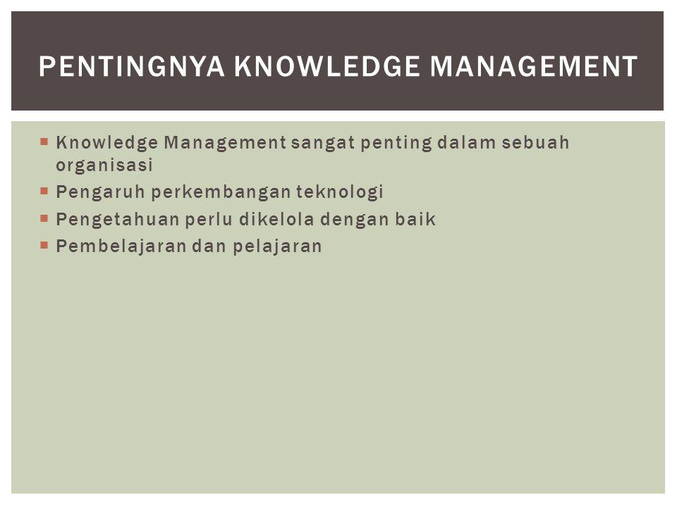  Knowledge Management sangat penting dalam sebuah organisasi  Pengaruh perkembangan teknologi  Pengetahuan perlu dikelola dengan baik  Pembelajaran dan pelajaran PENTINGNYA KNOWLEDGE MANAGEMENT