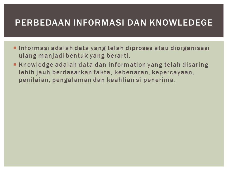  Informasi adalah data yang telah diproses atau diorganisasi ulang manjadi bentuk yang berarti.