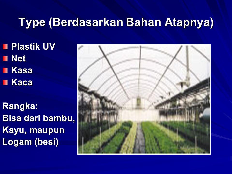 Type (Berdasarkan Bahan Atapnya) Plastik UV NetKasaKacaRangka: Bisa dari bambu, Kayu, maupun Logam (besi)