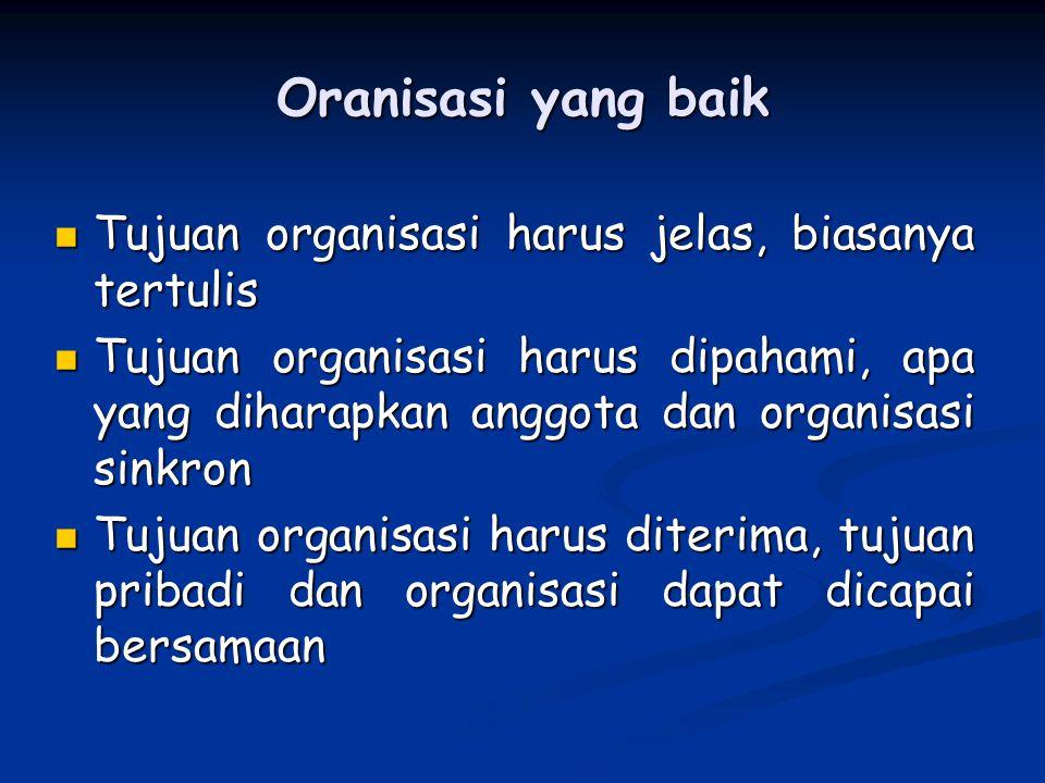 Oranisasi yang baik Tujuan organisasi harus jelas, biasanya tertulis Tujuan organisasi harus jelas, biasanya tertulis Tujuan organisasi harus dipahami