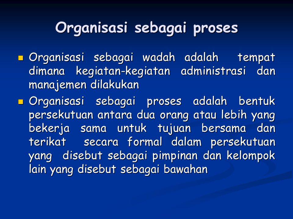 Organisasi sebagai proses Organisasi sebagai wadah adalah tempat dimana kegiatan-kegiatan administrasi dan manajemen dilakukan Organisasi sebagai wada