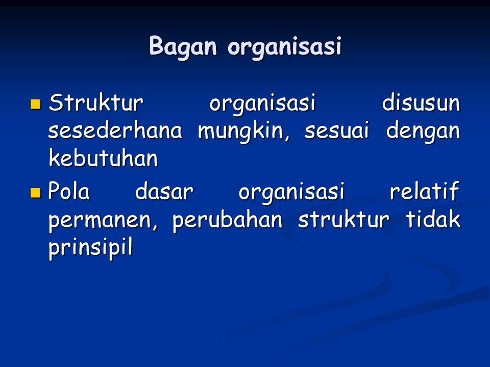 Bagan organisasi Struktur organisasi disusun sesederhana mungkin, sesuai dengan kebutuhan Struktur organisasi disusun sesederhana mungkin, sesuai deng