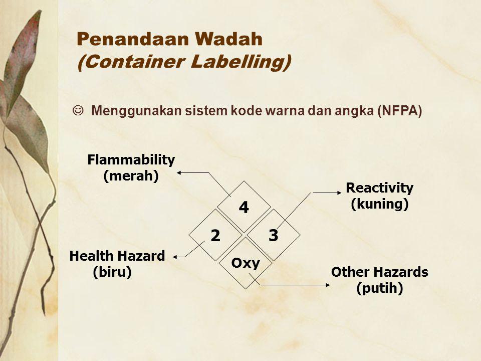 Penandaan Wadah (Container Labelling) Menggunakan sistem kode warna dan angka (NFPA) 2 4 3 Oxy Flammability (merah) Reactivity (kuning) Health Hazard
