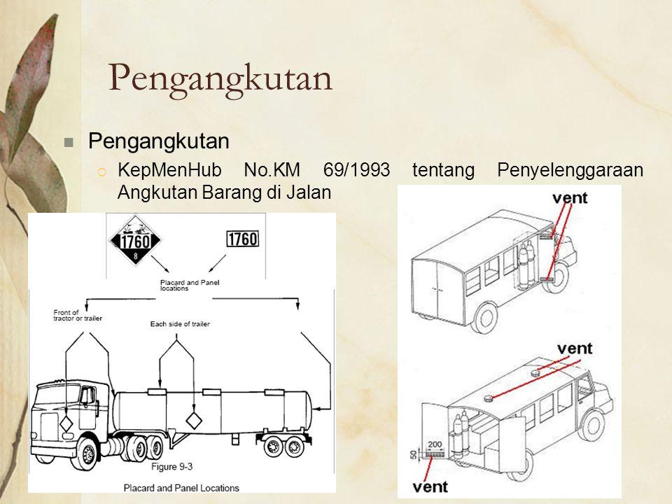 Pengangkutan  KepMenHub No.KM 69/1993 tentang Penyelenggaraan Angkutan Barang di Jalan