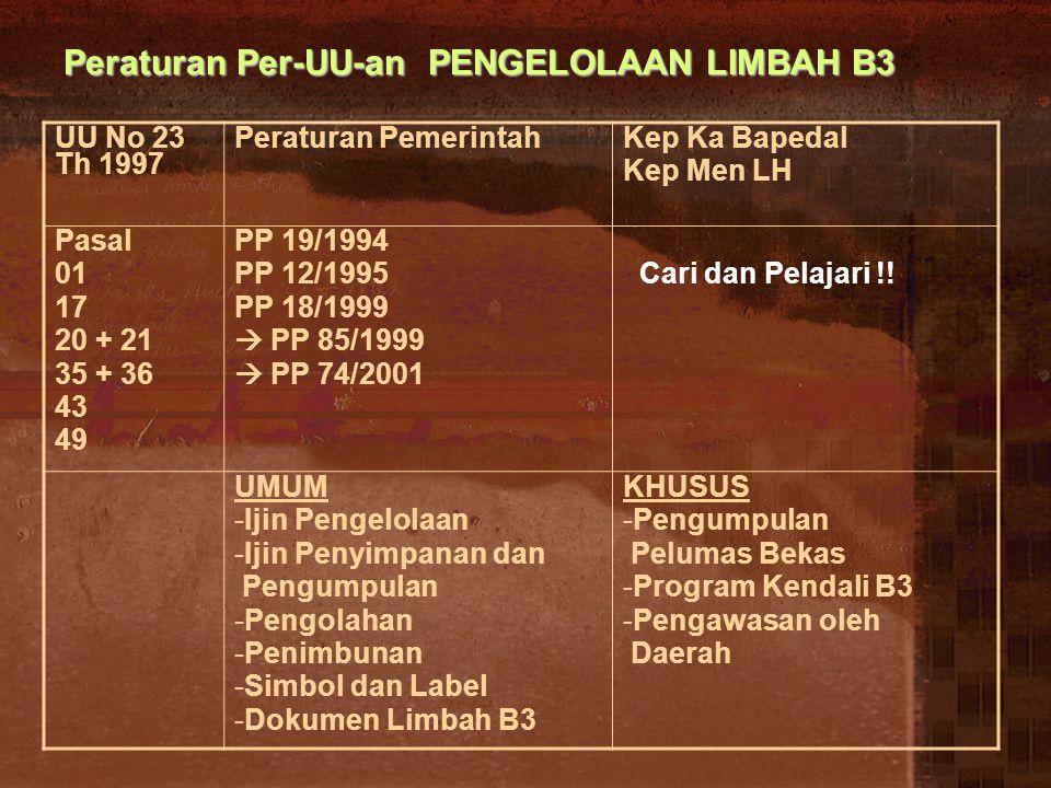 UU No 23 Th 1997 Peraturan Pemerintah Kep Ka Bapedal Kep Men LH Pasal 01 17 20 + 21 35 + 36 43 49 PP 19/1994 PP 12/1995 PP 18/1999  PP 85/1999  PP 7