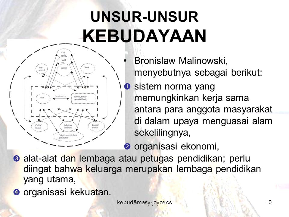 kebud&masy-joyce cs10 UNSUR-UNSUR KEBUDAYAAN  alat-alat dan lembaga atau petugas pendidikan; perlu diingat bahwa keluarga merupakan lembaga pendidika
