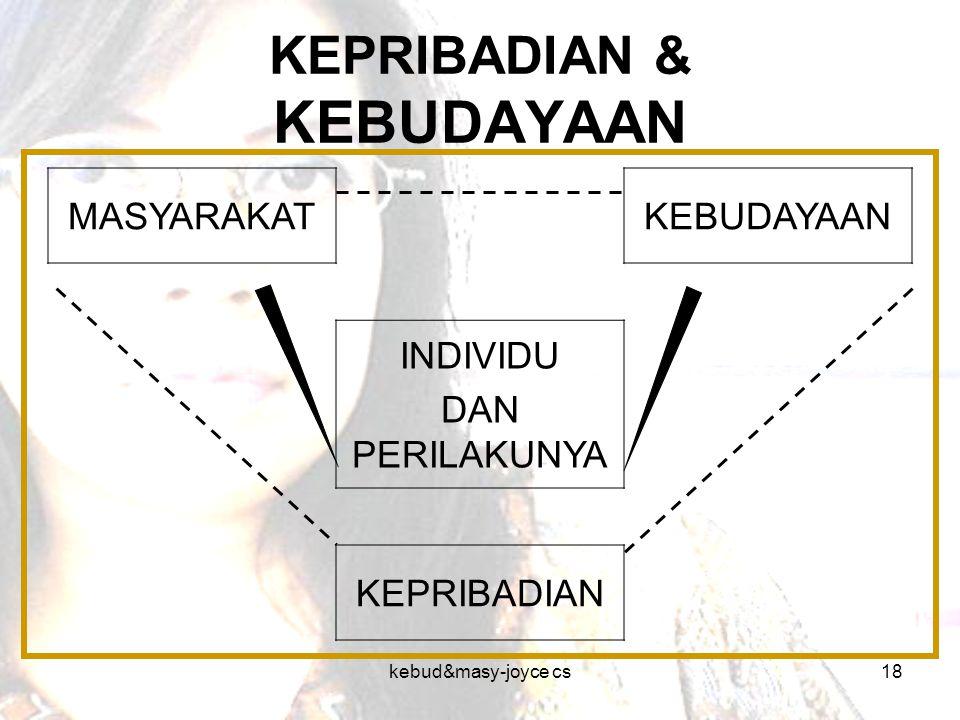 kebud&masy-joyce cs18 KEPRIBADIAN & KEBUDAYAAN MASYARAKATKEBUDAYAAN INDIVIDU DAN PERILAKUNYA KEPRIBADIAN