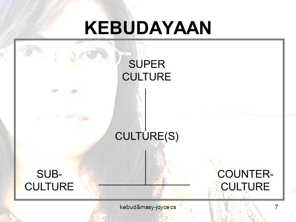 kebud&masy-joyce cs7 KEBUDAYAAN SUPER CULTURE CULTURE(S) SUB- CULTURE COUNTER- CULTURE