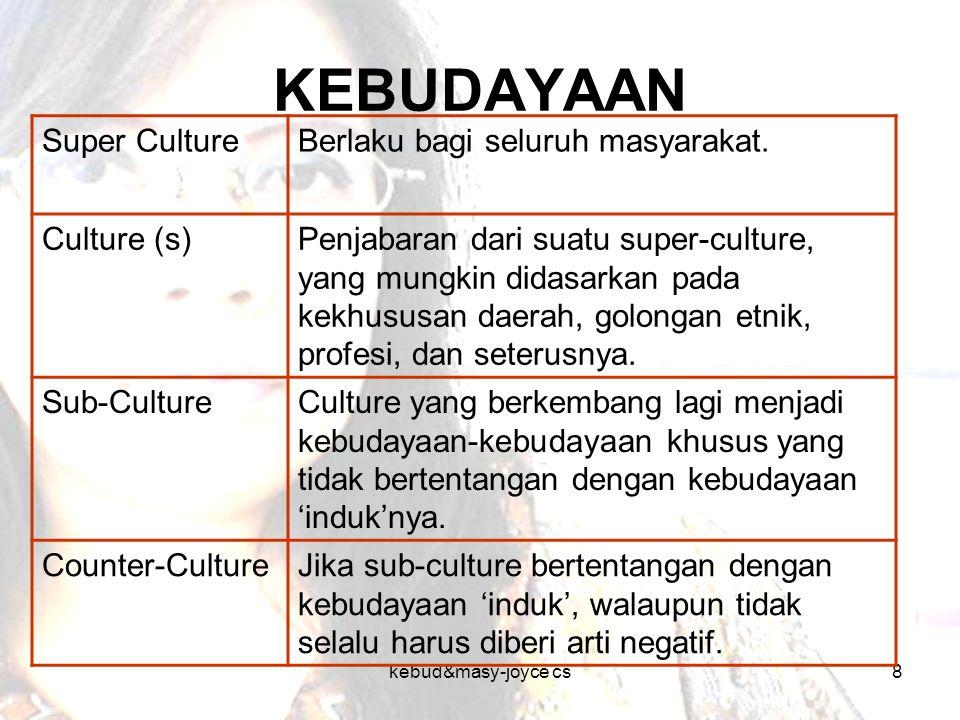 kebud&masy-joyce cs8 KEBUDAYAAN Super CultureBerlaku bagi seluruh masyarakat. Culture (s)Penjabaran dari suatu super-culture, yang mungkin didasarkan
