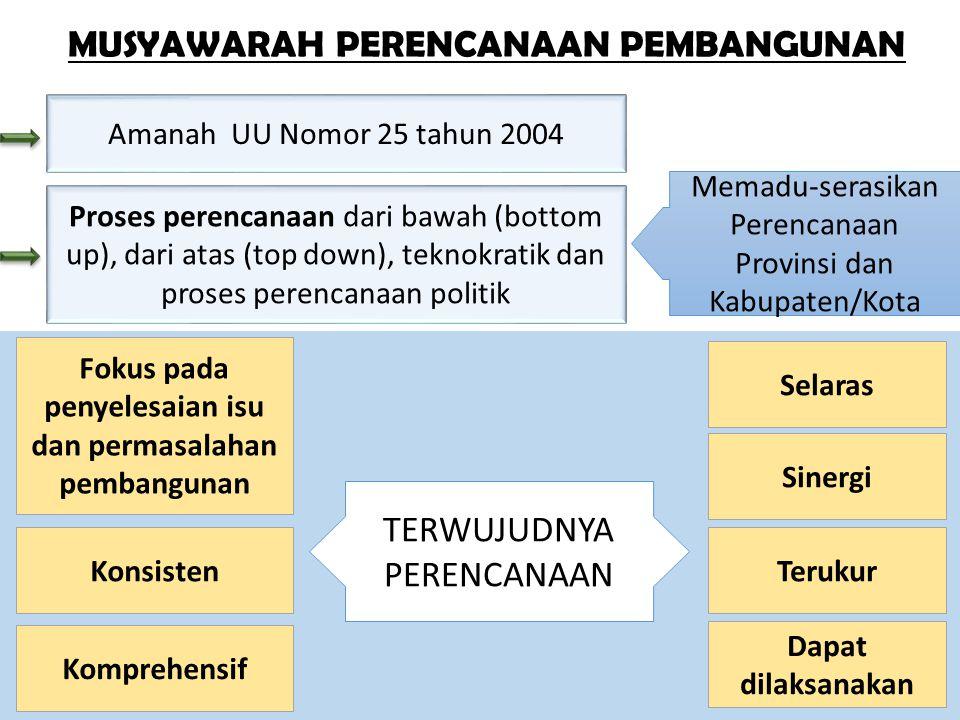 MUSYAWARAH PERENCANAAN PEMBANGUNAN Amanah UU Nomor 25 tahun 2004 Proses perencanaan dari bawah (bottom up), dari atas (top down), teknokratik dan pros