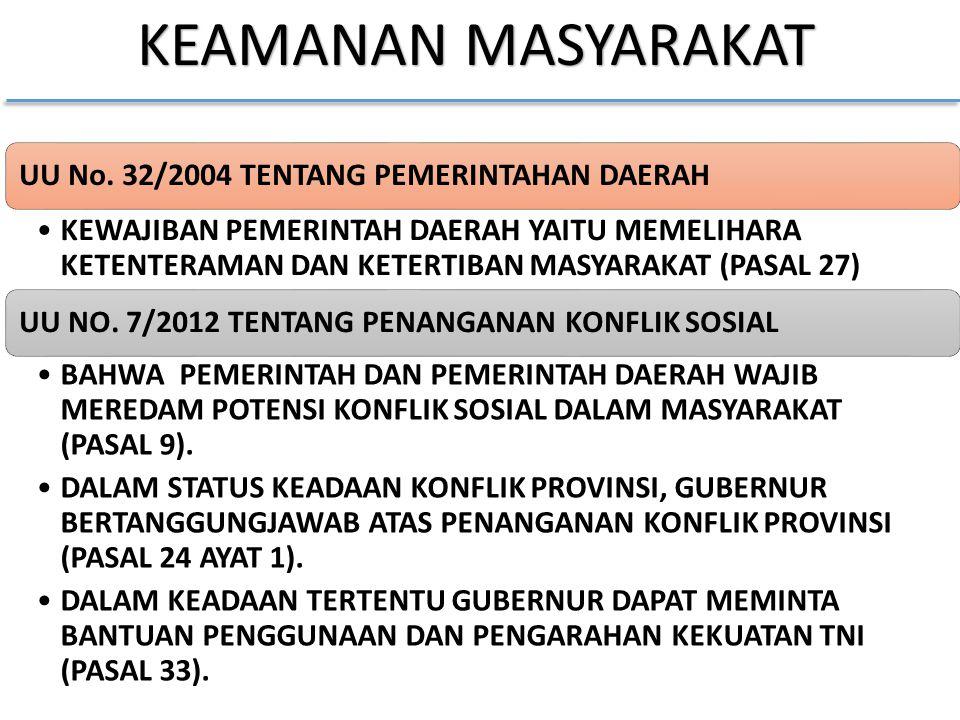 UU No. 32/2004 TENTANG PEMERINTAHAN DAERAH KEWAJIBAN PEMERINTAH DAERAH YAITU MEMELIHARA KETENTERAMAN DAN KETERTIBAN MASYARAKAT (PASAL 27) UU NO. 7/201