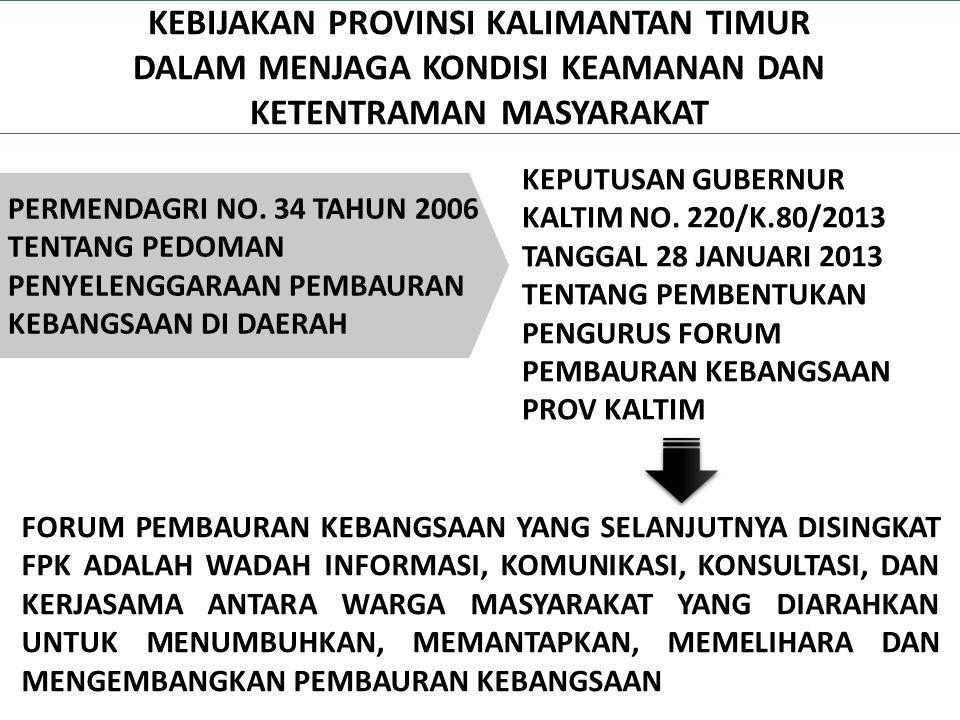 PERMENDAGRI NO. 34 TAHUN 2006 TENTANG PEDOMAN PENYELENGGARAAN PEMBAURAN KEBANGSAAN DI DAERAH KEPUTUSAN GUBERNUR KALTIM NO. 220/K.80/2013 TANGGAL 28 JA