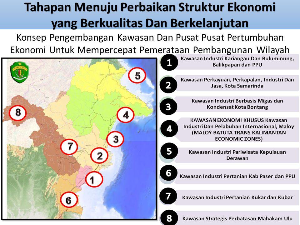 6 EKONOMI SOSIAL LINGKUNGAN Mempercepat Pergeseran Ekonomi Berbasis SDA Terbarukan Struktur Ekonomi Imbalance Urban Bias Daya Saing Wilayah Rendah Ketersediaan Infrastruktur Terbatas Ketimpangan Pendapatan Dominasi Kemiskinan di Pedesaan Degradasi SDA Pencemaran Lingkungan Tingat emisi Gas Rumah Kaca tinggi PERMASALAHAN dan TANTANGAN PEMBANGUNAN DI KALIMANTAN TIMUR