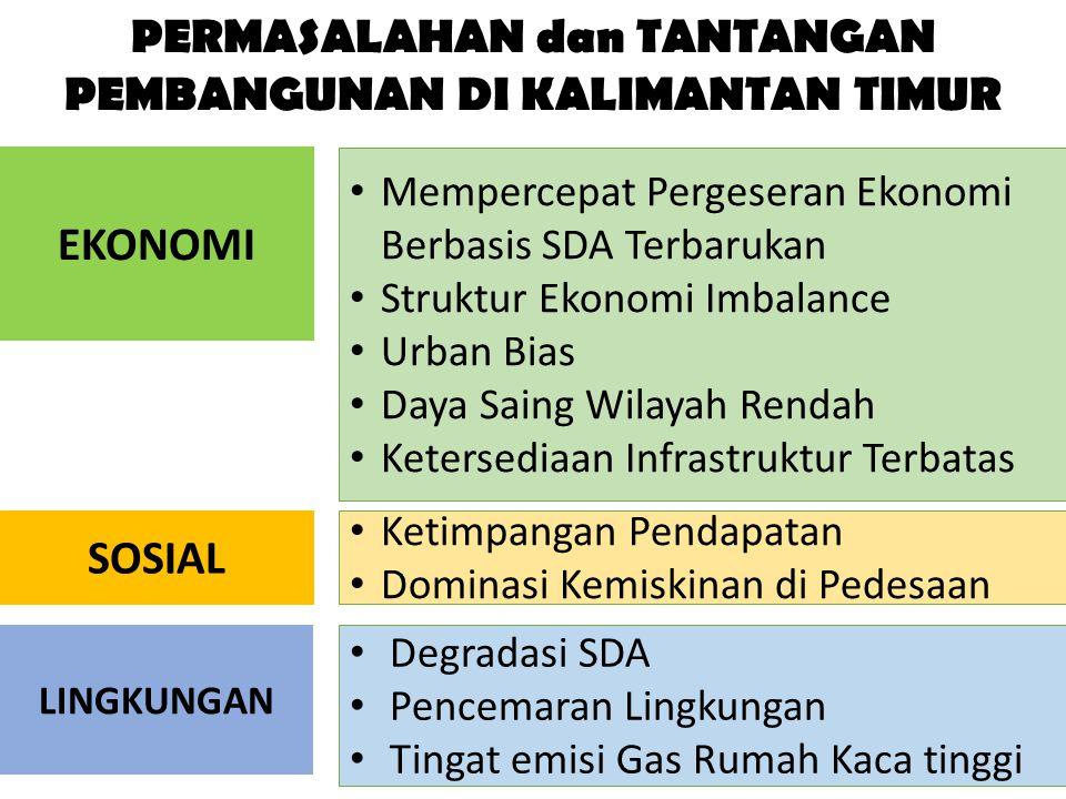 6 EKONOMI SOSIAL LINGKUNGAN Mempercepat Pergeseran Ekonomi Berbasis SDA Terbarukan Struktur Ekonomi Imbalance Urban Bias Daya Saing Wilayah Rendah Ket