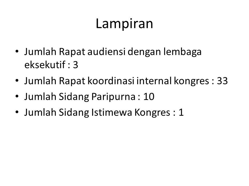 Lampiran Jumlah Rapat audiensi dengan lembaga eksekutif : 3 Jumlah Rapat koordinasi internal kongres : 33 Jumlah Sidang Paripurna : 10 Jumlah Sidang I