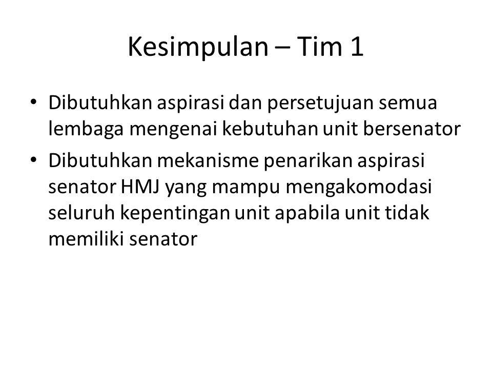 Dibutuhkan aspirasi dan persetujuan semua lembaga mengenai kebutuhan unit bersenator Dibutuhkan mekanisme penarikan aspirasi senator HMJ yang mampu me