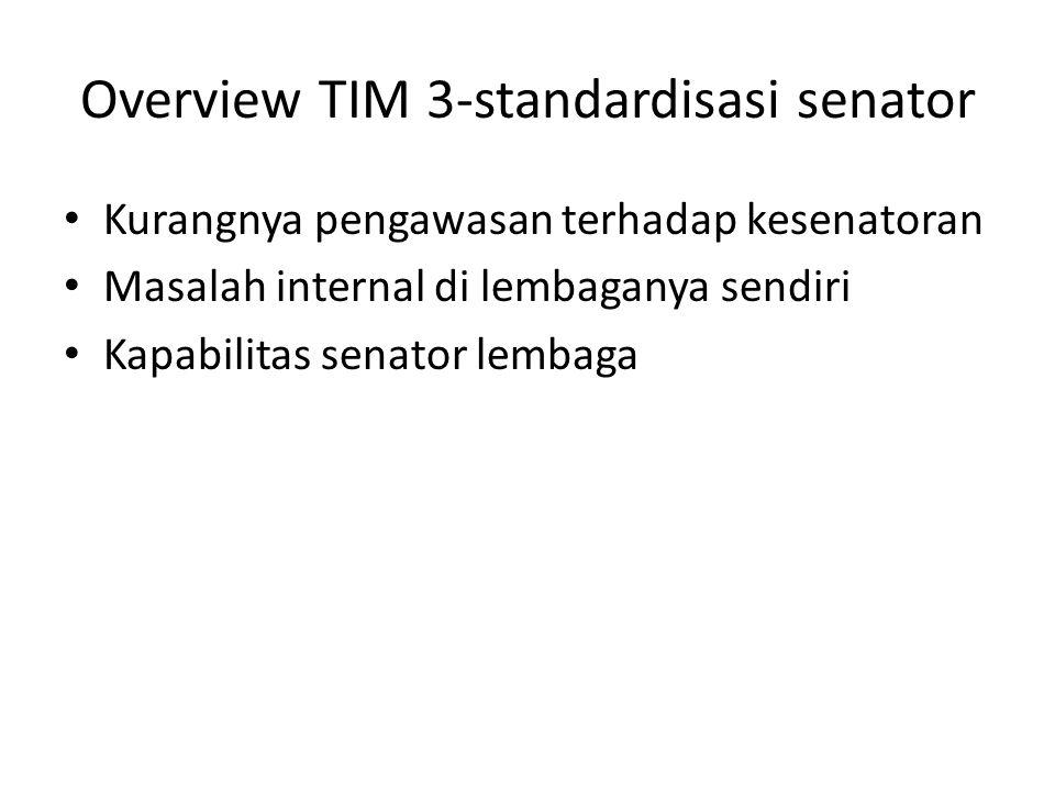 Kurangnya pengawasan terhadap kesenatoran Masalah internal di lembaganya sendiri Kapabilitas senator lembaga Overview TIM 3-standardisasi senator