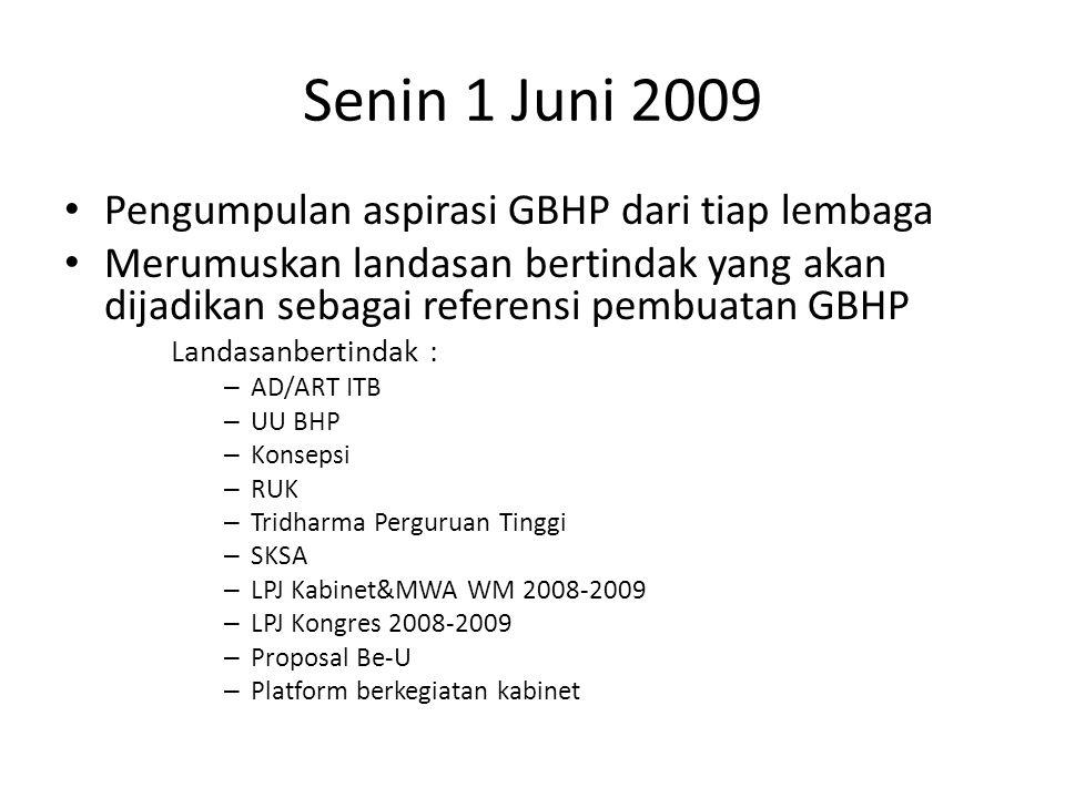 Senin 1 Juni 2009 Pengumpulan aspirasi GBHP dari tiap lembaga Merumuskan landasan bertindak yang akan dijadikan sebagai referensi pembuatan GBHP Landa