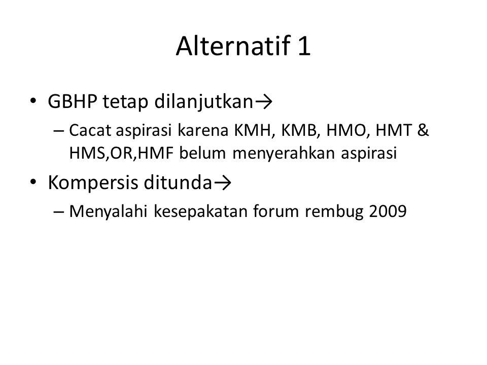 Alternatif 1 GBHP tetap dilanjutkan→ – Cacat aspirasi karena KMH, KMB, HMO, HMT & HMS,OR,HMF belum menyerahkan aspirasi Kompersis ditunda→ – Menyalahi