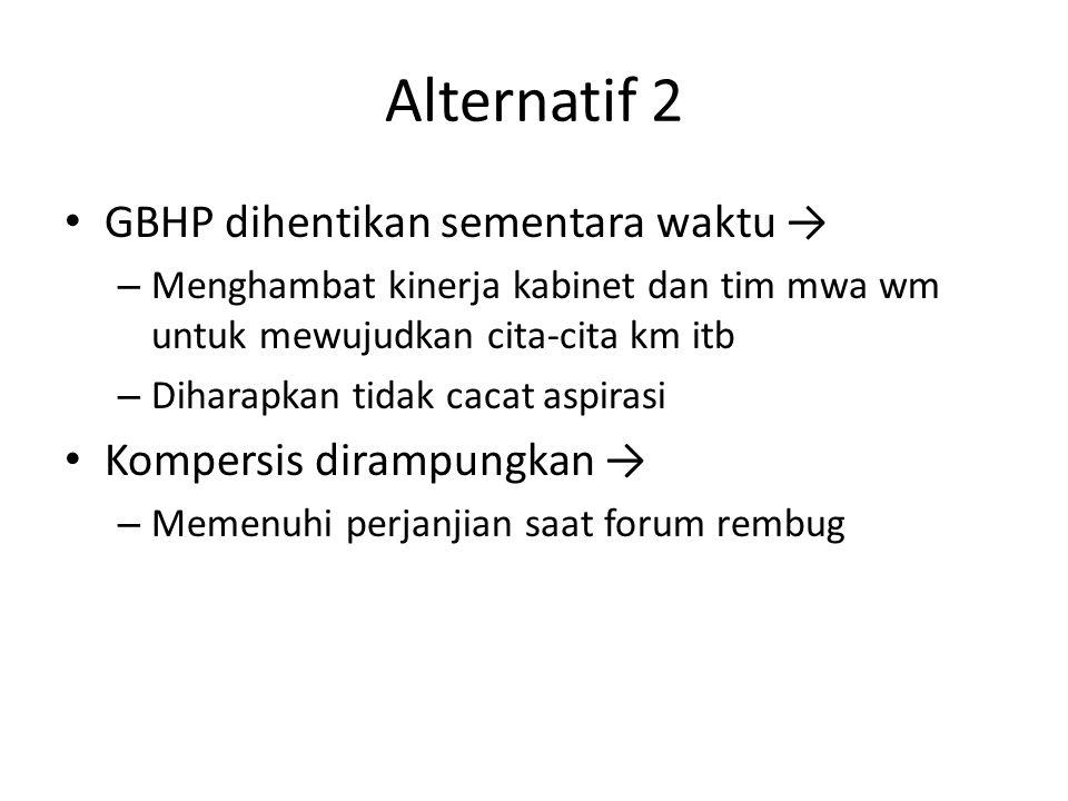 Alternatif 2 GBHP dihentikan sementara waktu → – Menghambat kinerja kabinet dan tim mwa wm untuk mewujudkan cita-cita km itb – Diharapkan tidak cacat
