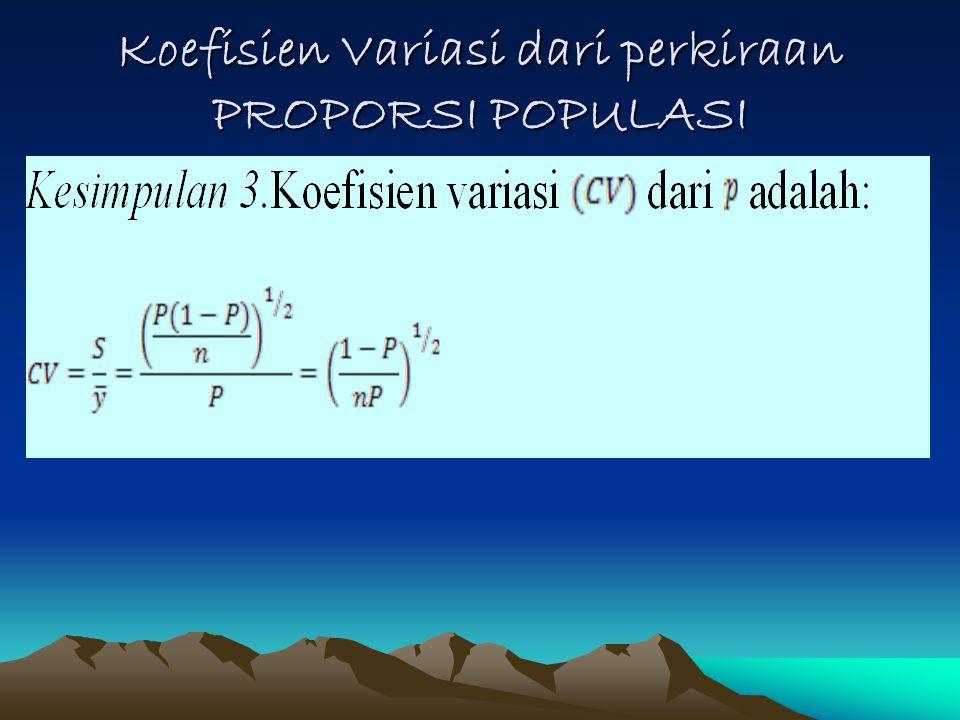 Koefisien Variasi dari perkiraan PROPORSI POPULASI