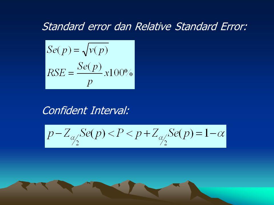 Standard error dan Relative Standard Error: Confident Interval: