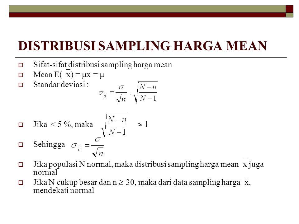 DISTRIBUSI SAMPLING HARGA MEAN  Sifat-sifat distribusi sampling harga mean  Mean E(  x) =  x =   Standar deviasi :  Jika < 5 %, maka  1  Sehi