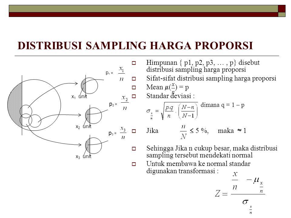 DISTRIBUSI SAMPLING HARGA PROPORSI  Himpunan { p1, p2, p3, …, p} disebut distribusi sampling harga proporsi  Sifat-sifat distribusi sampling harga p