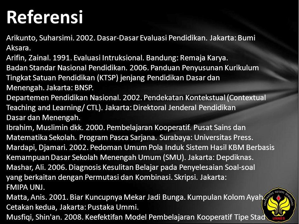 Referensi Arikunto, Suharsimi. 2002. Dasar-Dasar Evaluasi Pendidikan. Jakarta: Bumi Aksara. Arifin, Zainal. 1991. Evaluasi Intruksional. Bandung: Rema