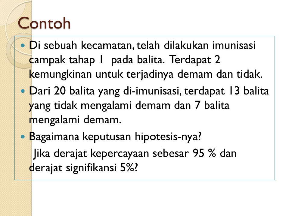 H0 = Tidak ada perbedaan antara proporsi balita yang menderita demam setelah imunisasi dengan balita yang tidak mengalami demam setelah imunisasi Ha = Ada perbedaan antara proporsi balita yang menderita demam setelah imunisasi dengan balita yang tidak mengalami demam setelah imunisasi