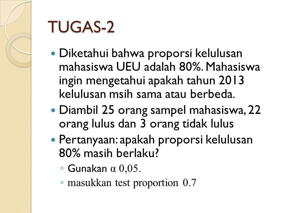 TUGAS-2 Diketahui bahwa proporsi kelulusan mahasiswa UEU adalah 80%. Mahasiswa ingin mengetahui apakah tahun 2013 kelulusan msih sama atau berbeda. Di