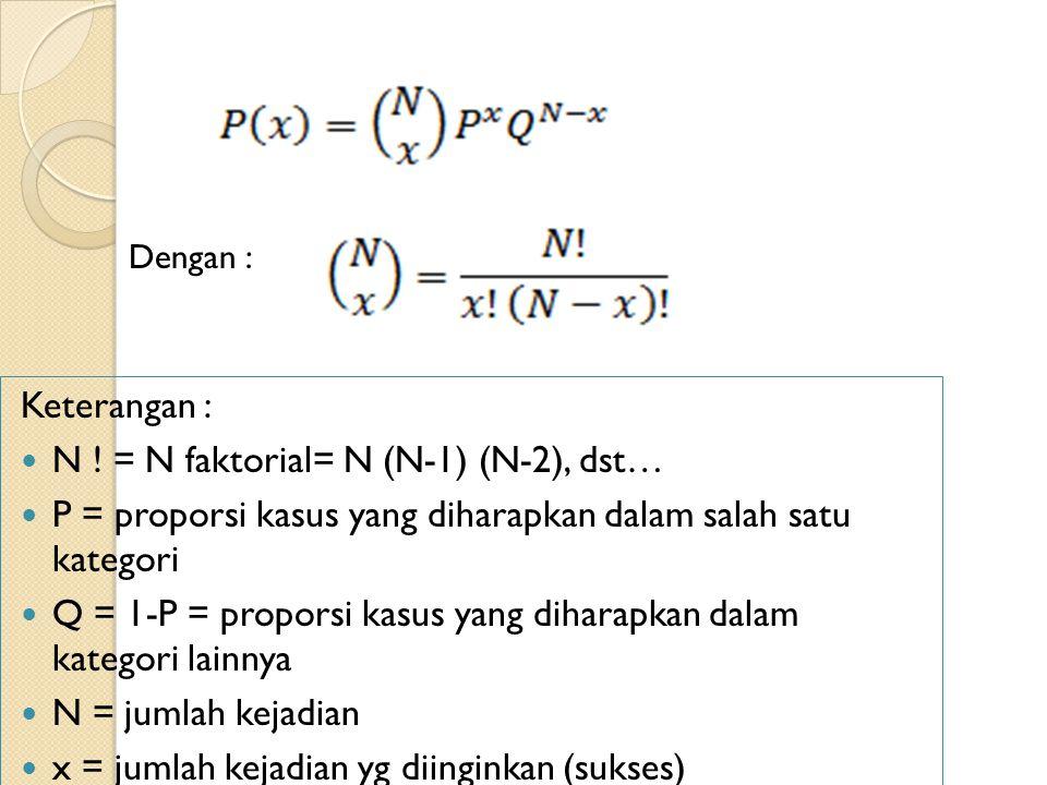 Hipotesis Uji Binomial ◦ Ho: p1 = p2 ◦ Ha: p1 ≠ p2 Kriteria Uji ◦ Kriteria uji dari uji binomial adalah ◦ H0 ditolak jika P(x) < α ◦ Ho gagal ditolak atau Ha diterima jika P(x) ≥ α