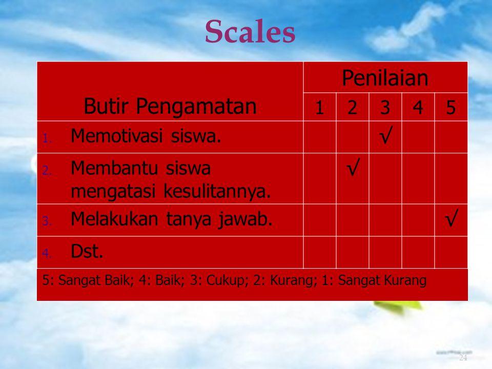Scales 24 Butir Pengamatan Penilaian 12345 1. Memotivasi siswa.√ 2. Membantu siswa mengatasi kesulitannya. √ 3. Melakukan tanya jawab.√ 4. Dst. 5: San
