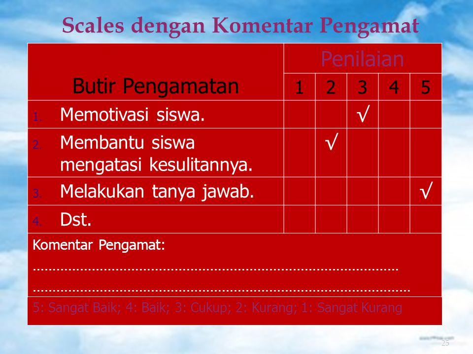 25 Scales dengan Komentar Pengamat Butir Pengamatan Penilaian 12345 1. Memotivasi siswa.√ 2. Membantu siswa mengatasi kesulitannya. √ 3. Melakukan tan