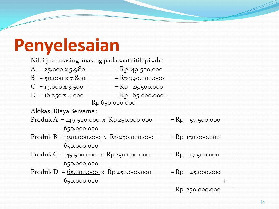 14 Penyelesaian Nilai jual masing-masing pada saat titik pisah : A= 25.000 x 5.980= Rp 149.500.000 B= 50.000 x 7.800= Rp 390.000.000 C= 13.000 x 3.500= Rp 45.500.000 D= 16.250 x 4.000= Rp 65.000.000 + Rp 650.000.000 Alokasi Biaya Bersama : Produk A = 149.500.000 x Rp 250.000.000= Rp 57.500.000 650.000.000 Produk B = 390.000.000 x Rp 250.000.000= Rp 150.000.000 650.000.000 Produk C = 45.500.000 x Rp 250.000.000= Rp 17.500.000 650.000.000 Produk D = 65.000.000 x Rp 250.000.000= Rp 25.000.000 650.000.000 + Rp 250.000.000