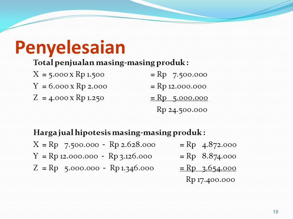 19 Penyelesaian Total penjualan masing-masing produk : X= 5.000 x Rp 1.500= Rp 7.500.000 Y= 6.000 x Rp 2.000= Rp 12.000.000 Z= 4.000 x Rp 1.250= Rp 5.000.000 Rp 24.500.000 Harga jual hipotesis masing-masing produk : X= Rp 7.500.000 - Rp 2.628.000= Rp 4.872.000 Y= Rp 12.000.000 - Rp 3.126.000= Rp 8.874.000 Z= Rp 5.000.000 - Rp 1.346.000= Rp 3.654.000 Rp 17.400.000