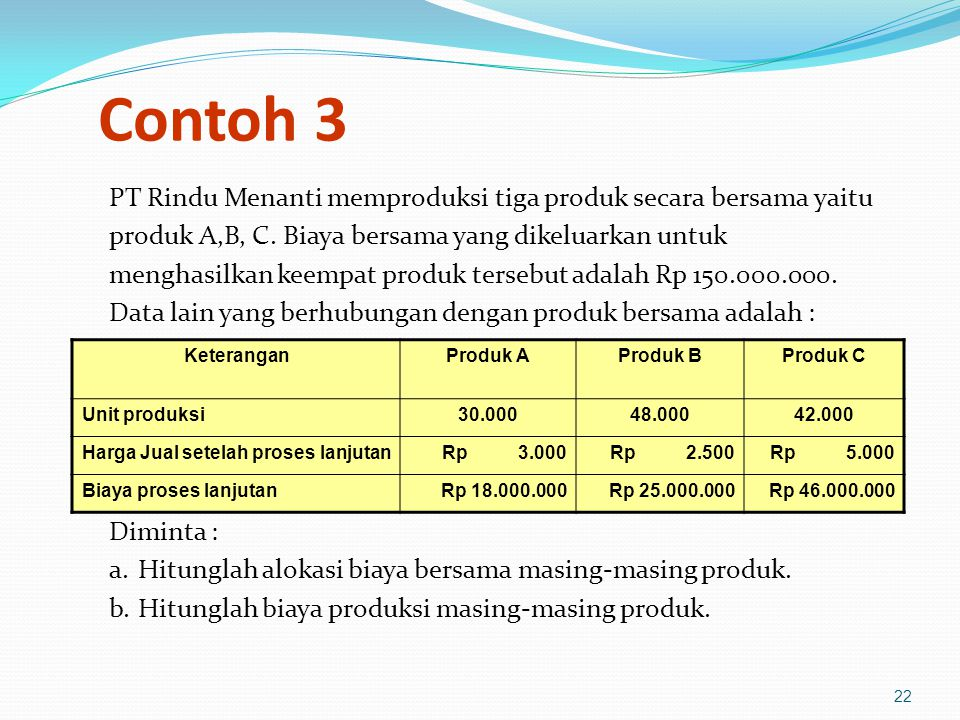 22 Contoh 3 PT Rindu Menanti memproduksi tiga produk secara bersama yaitu produk A,B, C.