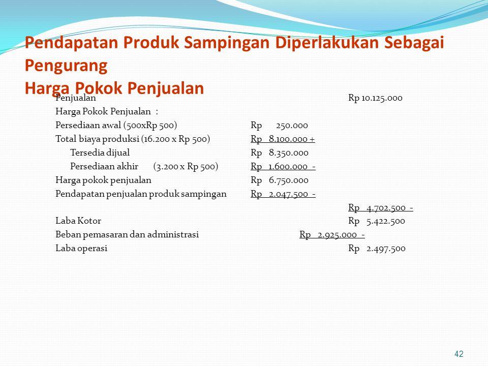 42 Pendapatan Produk Sampingan Diperlakukan Sebagai Pengurang Harga Pokok Penjualan PenjualanRp 10.125.000 Harga Pokok Penjualan : Persediaan awal (500xRp 500)Rp 250.000 Total biaya produksi (16.200 x Rp 500)Rp 8.100.000 + Tersedia dijualRp 8.350.000 Persediaan akhir(3.200 x Rp 500)Rp 1.600.000 - Harga pokok penjualanRp 6.750.000 Pendapatan penjualan produk sampinganRp 2.047.500 - Rp 4.702.500 - Laba KotorRp 5.422.500 Beban pemasaran dan administrasiRp 2.925.000 - Laba operasiRp 2.497.500