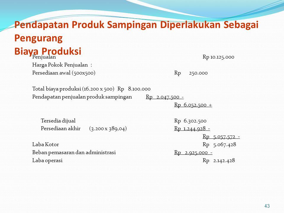 43 Pendapatan Produk Sampingan Diperlakukan Sebagai Pengurang Biaya Produksi PenjualanRp 10.125.000 Harga Pokok Penjualan : Persediaan awal (500x500)Rp 250.000 Total biaya produksi (16.200 x 500)Rp 8.100.000 Pendapatan penjualan produk sampinganRp 2.047.500 - Rp 6.052.500 + Tersedia dijualRp 6.302.500 Persediaan akhir(3.200 x 389,04)Rp 1.244.928 - Rp 5.057.572 - Laba KotorRp 5.067.428 Beban pemasaran dan administrasiRp 2.925.000 - Laba operasiRp 2.142.428