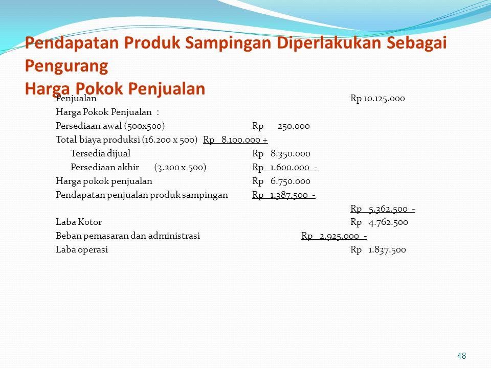 48 Pendapatan Produk Sampingan Diperlakukan Sebagai Pengurang Harga Pokok Penjualan PenjualanRp 10.125.000 Harga Pokok Penjualan : Persediaan awal (500x500)Rp 250.000 Total biaya produksi (16.200 x 500)Rp 8.100.000 + Tersedia dijualRp 8.350.000 Persediaan akhir(3.200 x 500)Rp 1.600.000 - Harga pokok penjualanRp 6.750.000 Pendapatan penjualan produk sampinganRp 1.387.500 - Rp 5.362.500 - Laba KotorRp 4.762.500 Beban pemasaran dan administrasiRp 2.925.000 - Laba operasiRp 1.837.500