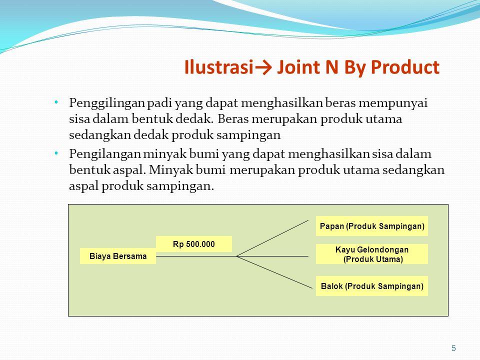 Ilustrasi→ Joint N By Product Penggilingan padi yang dapat menghasilkan beras mempunyai sisa dalam bentuk dedak.