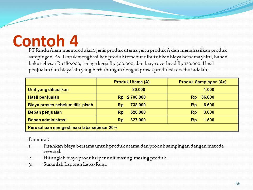 55 Contoh 4 PT Rindu Alam memproduksi 1 jenis produk utama yaitu produk A dan menghasilkan produk sampingan Ax.