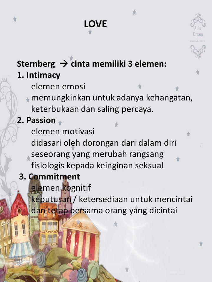 LOVE Sternberg  cinta memiliki 3 elemen: 1. Intimacy elemen emosi memungkinkan untuk adanya kehangatan, keterbukaan dan saling percaya. 2. Passion el