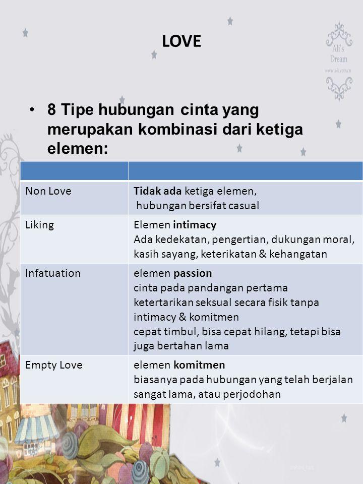 LOVE 8 Tipe hubungan cinta yang merupakan kombinasi dari ketiga elemen: Non LoveTidak ada ketiga elemen, hubungan bersifat casual LikingElemen intimac