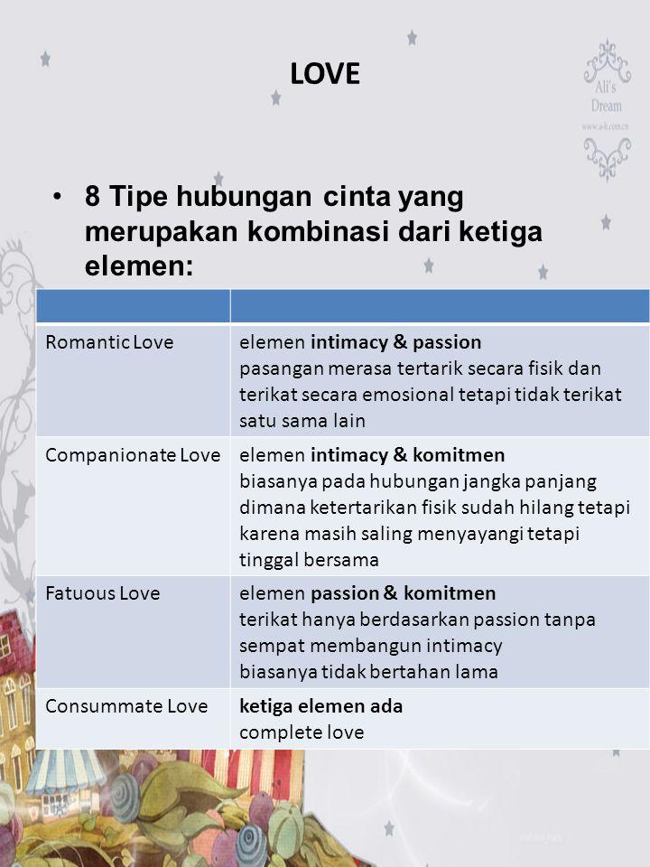 LOVE 8 Tipe hubungan cinta yang merupakan kombinasi dari ketiga elemen: Romantic Loveelemen intimacy & passion pasangan merasa tertarik secara fisik d